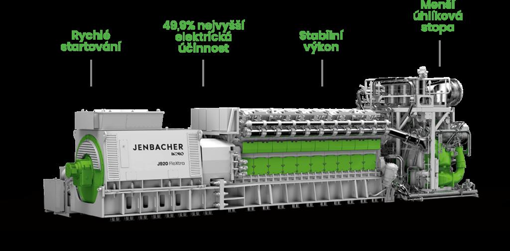 Přednosti motoru Jenbacher J920 FleXtra