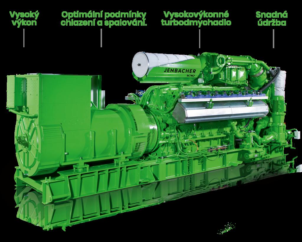 Plynový motor Jenbacher typ 4